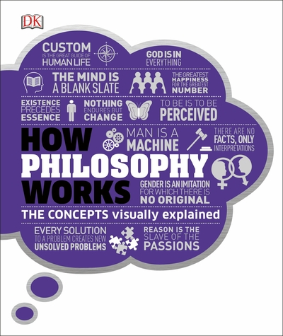 How Philosophy Works: The concepts visually explained by Marcus Weeks (ed.)